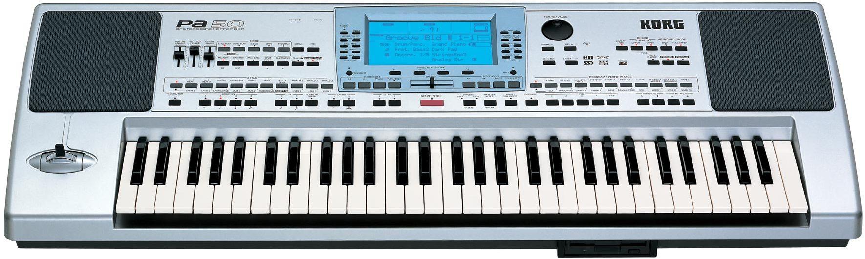 Инструкция на русском языке на синтезатор